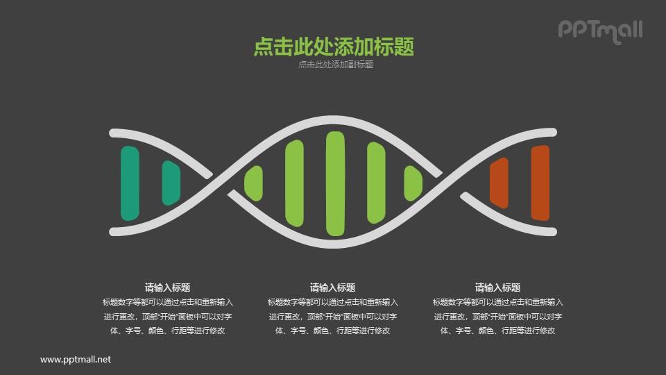 DNA序列PPT图形素材下载