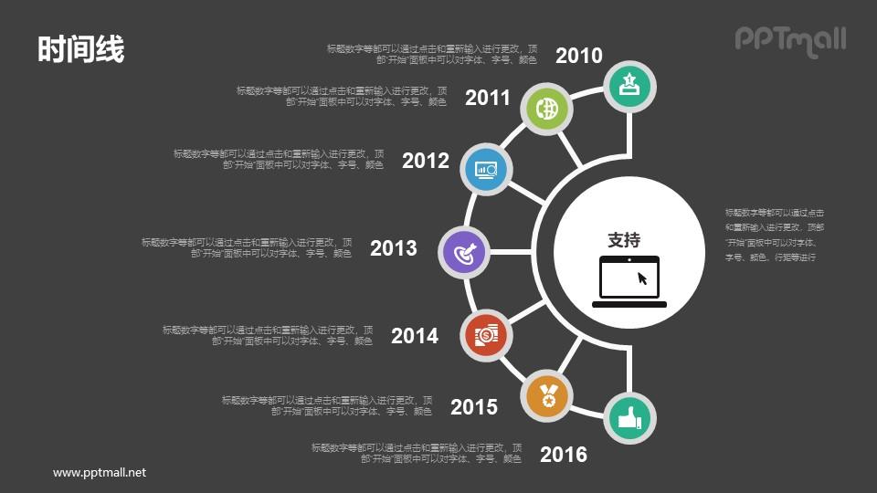 公司发展历程/时间轴PPT素材下载