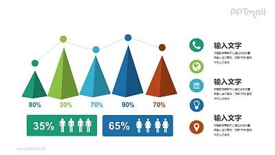 男女比例对比图示PPT素材下载