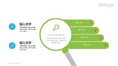 放大镜引申出来的4部分说明PPT素材下载