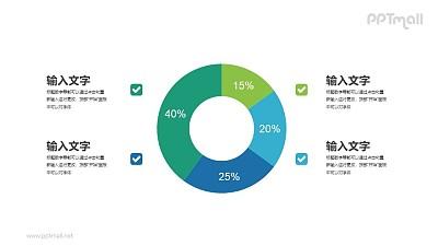蓝绿配色的简约圆环图PPT图表示例下载