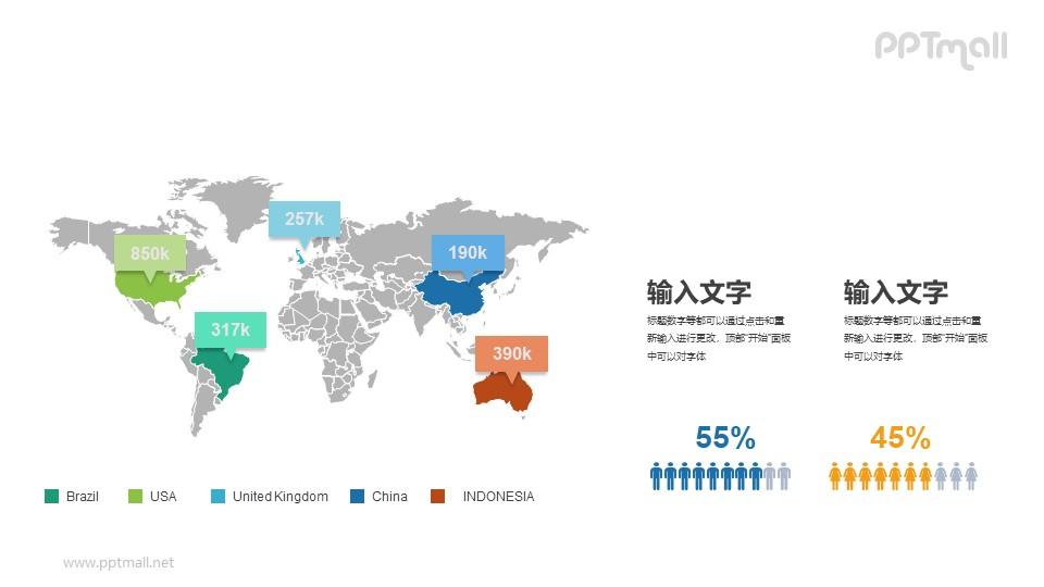 世界男女比例对比PPT数据图示下载