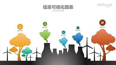 环境污染/工厂排污与治理PPT模板下载