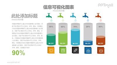 用水统计PPT可视化数据图表模板下载