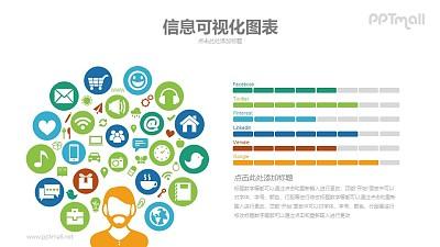 社交网络市场份额比例分析PPT图表模板下载