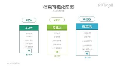 不同版本价格表的PPT素材模板下载