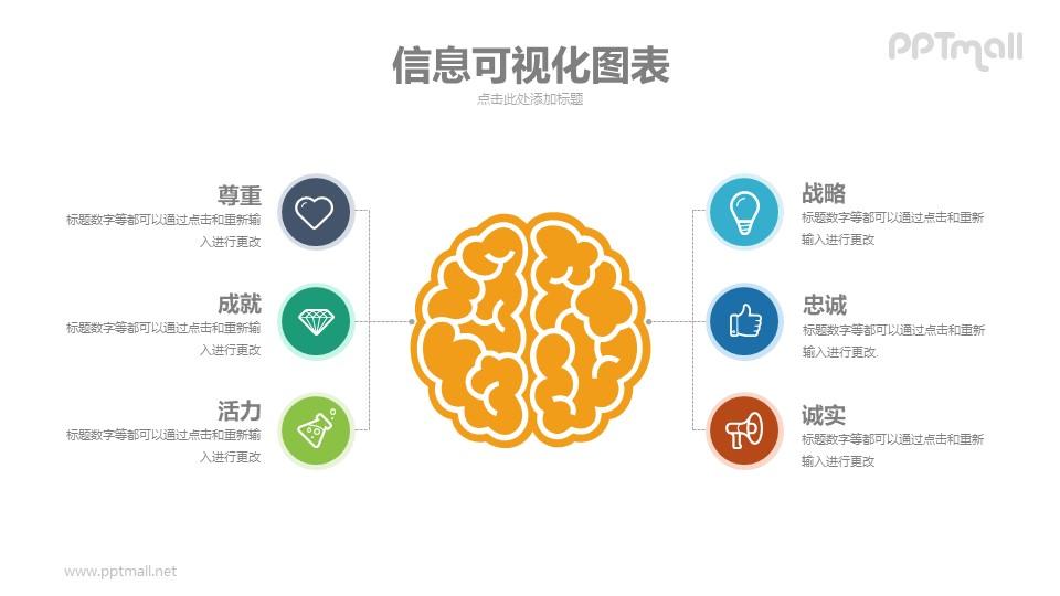 大脑分析图PPT素材模板下载