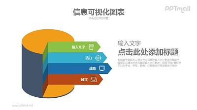 4个叠在一起的立体饼状图PPT数据图示模板下载