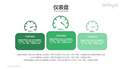 3个仪表盘的PPT图示素材模板下载