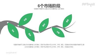 枝叶组成的PPT目录图示素材模板下载