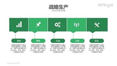 战略生产分析介绍PPT模板下载