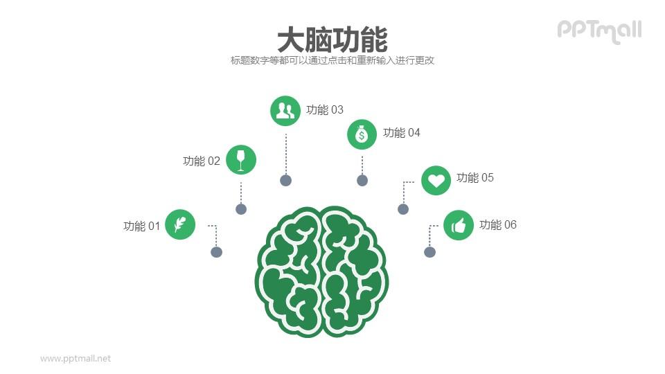 大脑功能介绍PPT素材图示模板下载