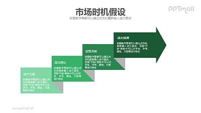 市场时机理论PPT素材模板下载