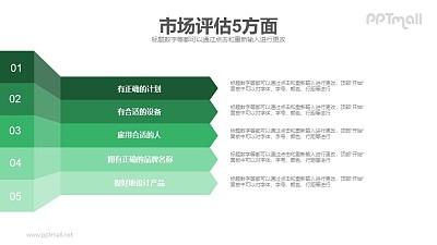 市场评估5方面PPT图示素材模板下载