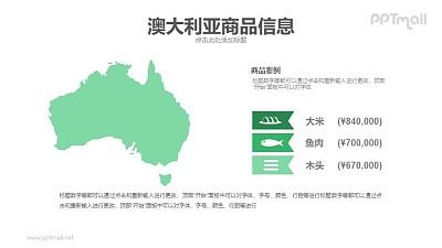 澳大利亚商品信息PPT模板下载
