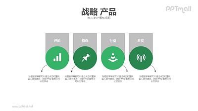 战略产品PPT模板下载