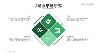 4个阶段的市场研究PPT模板下载