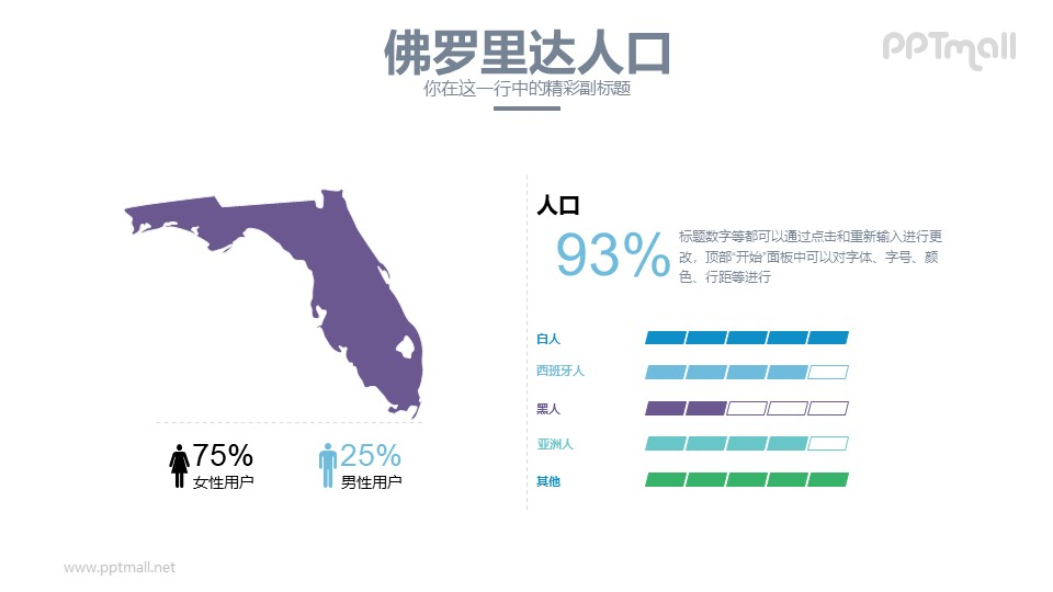 美国佛罗里达州人口分析PPT模板下载