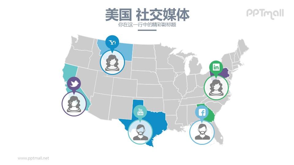 美国社交媒体PPT模板下载