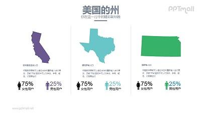 美国各州人口分布PPT模板下载