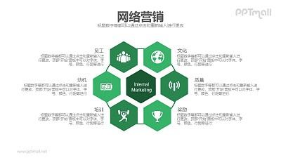 市场营销模型PPT素材模板下载