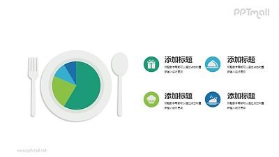 餐盘里的饼图(吃掉饼图数据示意图)PPT模板下载