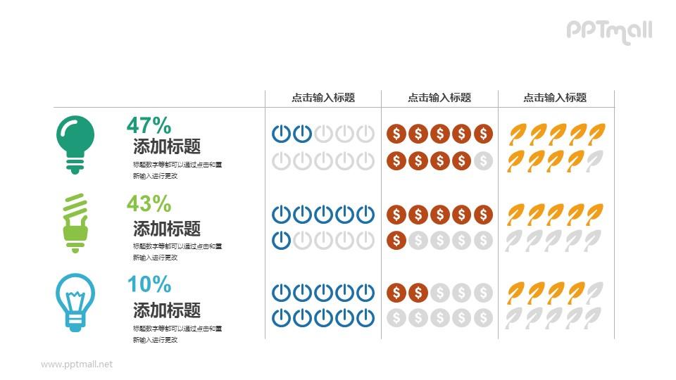 不同类型电灯的分析图表PPT模板下载