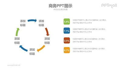 循环的5部分PPT模板下载