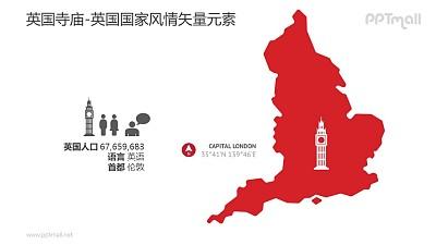 英国地图/人口-英国国家风情PPT图像素材下载