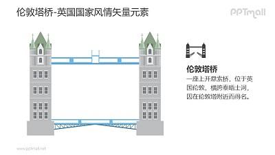 伦敦塔桥-英国国家风情PPT图像素材下载