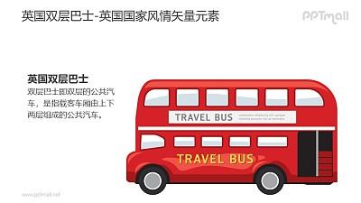 英国红色双层巴士-英国国家风情PPT图像素材下载