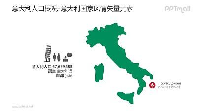 意大利人口/意大利地图-意大利国家风情PPT图像素材下载