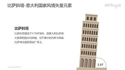 比萨斜塔-意大利国家风情PPT图像素材下载