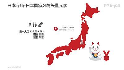 日本人口/日本地图-日本国家风情PPT图像素材下载