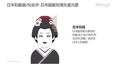 日本和服-日本国家风情PPT图像素材下载