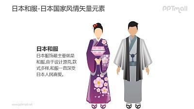 日本和服(男女性)-日本国家风情PPT图像素材下载