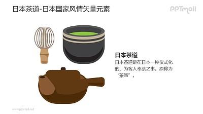 日本茶道-日本国家风情PPT图像素材下载