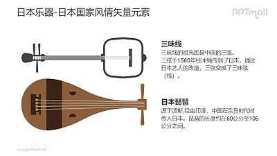 日本琵琶和三味线-日本国家风情PPT图像素材下载