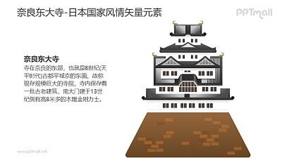 奈良东大寺-日本国家风情PPT图像素材下载