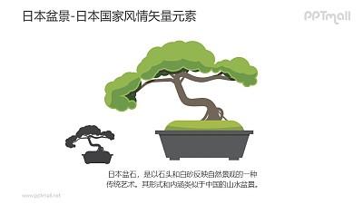 盆景-日本国家风情PPT图像素材下载