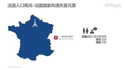 法国人口概况/法国地图-法国国家风情PPT图像素材下载