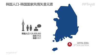 韩国人口/韩国地图-韩国国家风情PPT图像素材下载