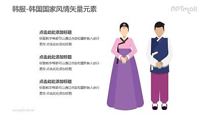 韩服/韩国服饰-韩国国家风情PPT图像素材下载