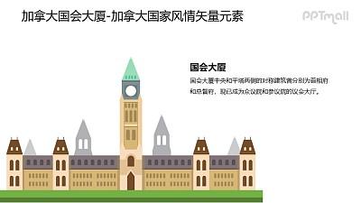 国会大厦-加拿大国家风情PPT图像素材下载