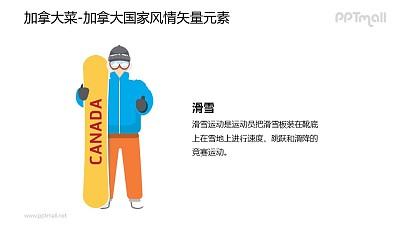 滑雪-加拿大国家风情PPT图像素材下载