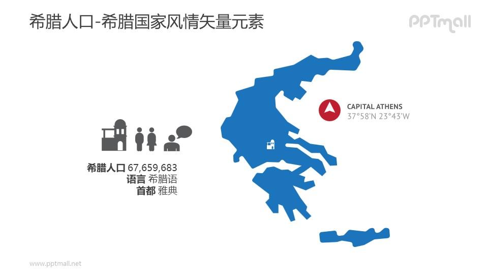 希腊人口/希腊地图-希腊国家风情PPT图像素材下载