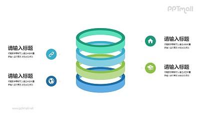 4个3D环形PPT图示素材下载