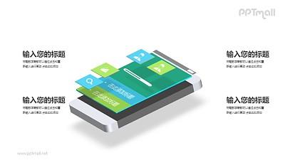 立体APP界面样机图PPT素材模板下载