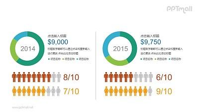 人口/人物数据分析PPT素材模板下载