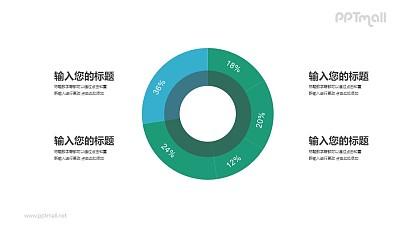 绿色圆环图PPT素材模板下载